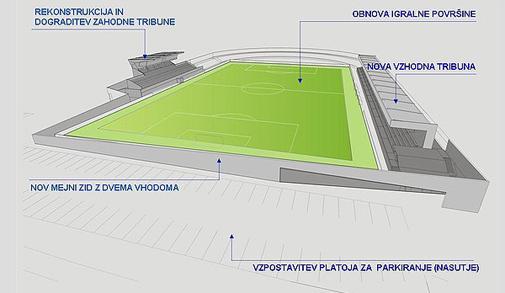 Načrt novega stadiona v Ajdovščini
